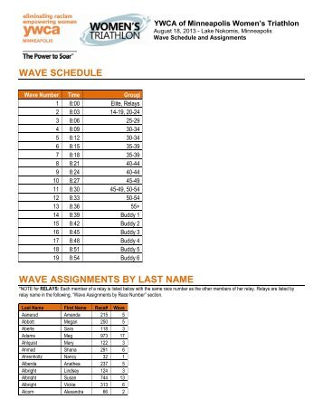 wave schedule wave assignments by last name - YWCA of ...