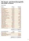 Jahresbericht 2006 Sozial- und Entwicklungshilfe - Kolping Schweiz - Seite 5