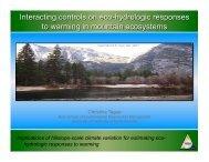Colorado State Geography Presentation