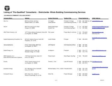 "Listing of ""Pre-Qualified"" Consultants - Districtwide ... - Build-laccd.org"