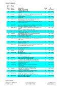 Reservdelslista LX 1 Ram - palles import - Page 4