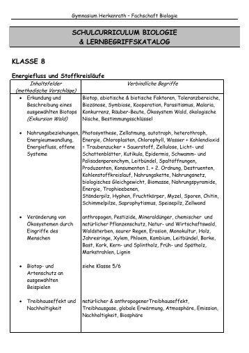 schulcurriculum biologie & lernbegriffskatalog klasse 8 - Gymnasium ...