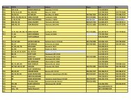 REP LIST, April 2012.xlsx