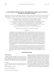 Vertical Diabatic Heating Structure of the MJO: Intercomparison ...