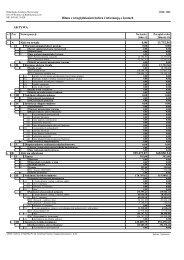 Bilans Fundacji za rok 2006 (pdf ~65Kb) - Fundacja EkoRozwoju ...