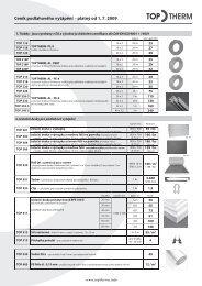Ceník podlahového vytápění - platný od 1. 7. 2009