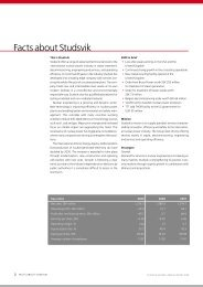 overview - Studsvik