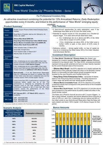 RBC New World Double Up Phoenix Notes - Fund Platform