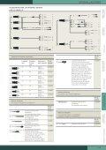 METABO Atornilladores - Page 6
