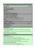 Wniosek o dofinansowanie projektu - wup rzeszow.pl - Page 4