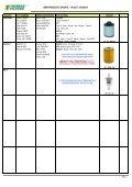 pdf/tecneco/Up Dates Catalogo 03-2007.pdf - Page 3