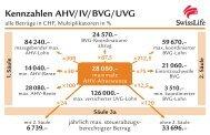 Kennzahlen ab 2013 (AHV, IV, BVG, UVG) - Swiss Life