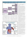 to view pdf. - U.S. Pharmacist - Page 6
