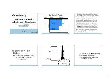 Wahrnehmung + Kommunikation Praxisanleiter Handout ... - resulTAT