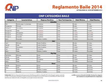 Reglamento 2013 - Baile - ONP