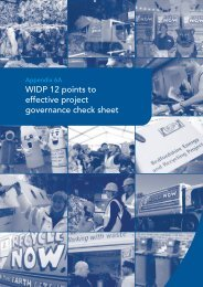 WIDP 12 points to effective project governance check sheet