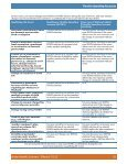 Flexible Spending Accounts - Stryker - Page 3
