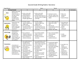 narrative writing rubrics Teaching resource: a naplan-style rubric designed to help teachers to assess students' narrative writing.