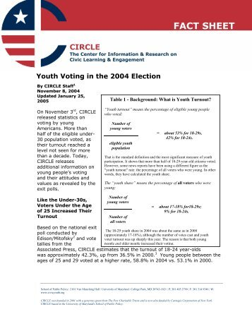 Youth Voting in the 2004 Election - Circle