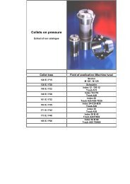 Collets on pressure - ToolSpann