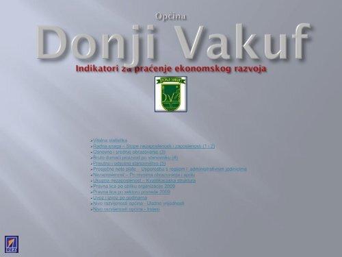 Indikatori za praćenje ekonomskog razvoja Općine Donji Vakuf - REZ