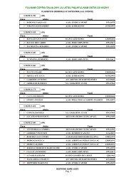 Classifiche Individuali - Fijlkam