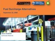 Fuel Surcharge Alternatives