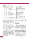 акустолюминесценция – новое явление акустооптики - Page 2