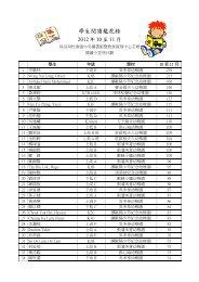 學生閱讀龍虎榜2012 年10-11 月 - 保良局杜偉强中央圖書館暨教案 ...