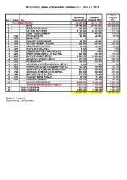 Rozpočtový výhled příjmů města Slatiňany na r. 2014 a r. 2015