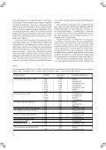 BOTANICA LITHUANICA 2005, Suppl. 7: 65–75 - Page 6