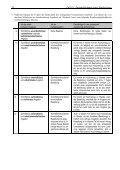 18. Zustandekommen eines Kaufvertrags - Seite 3