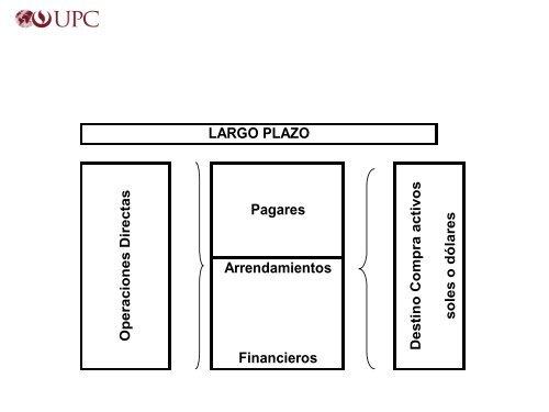 Como financiar tu negocio.pdf - My Laureate
