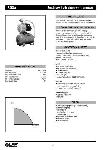 ROSA Zestawy hydroforowe-domowe - LFP