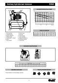 ROSA Zestawy hydroforowe-domowe - LFP - Page 2