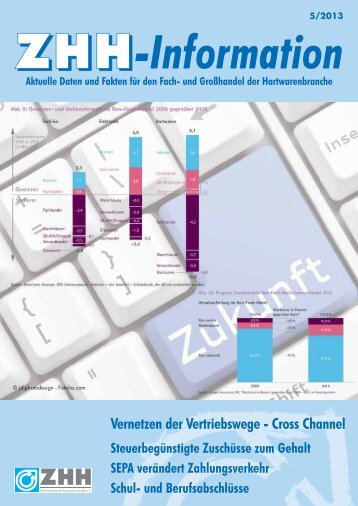 Vernetzen der Vertriebswege - Cross Channel - Vertaz