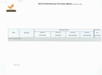 2010 Draft National Priorities Matrix.pdf - Fundasaun Mahein