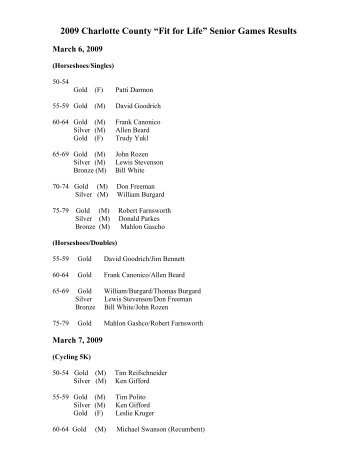 """2009 Charlotte County """"Fit for Life"""" Senior Games Results"""