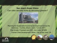 San Jose - Global Urban Development