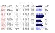 TOWA Current Membership - May 2012