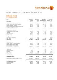 Public report for 3 quarter of the year 2010 - Swedbank