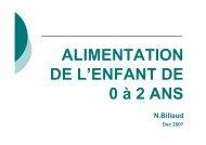 ALIMENTATION DE L'ENFANT DE 0 à 2 ANS - ammppu