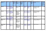 Accords universitaires entre la région du Chugoku et la France (mis ...