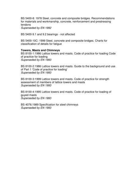 BS 5628-3:2005 Code