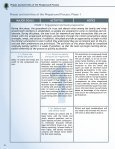 Phases and Activities of the Wraparound Process - Brevard Family ... - Page 6