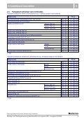 füstgázelvezetéséhez Logamax U052 24/28 Logamax U052 24/28 K - Page 5