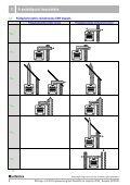 füstgázelvezetéséhez Logamax U052 24/28 Logamax U052 24/28 K - Page 6