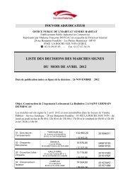 Document liste décision de signer AVRIL 2012 - Vendée Habitat