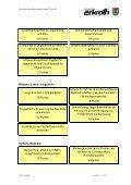 Protokoll der Stadtteilwerkstatt Alt-Hochdahl, Trills ... - Zukunft Erkrath - Page 5