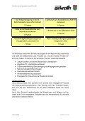 Protokoll der Stadtteilwerkstatt Alt-Hochdahl, Trills ... - Zukunft Erkrath - Page 6